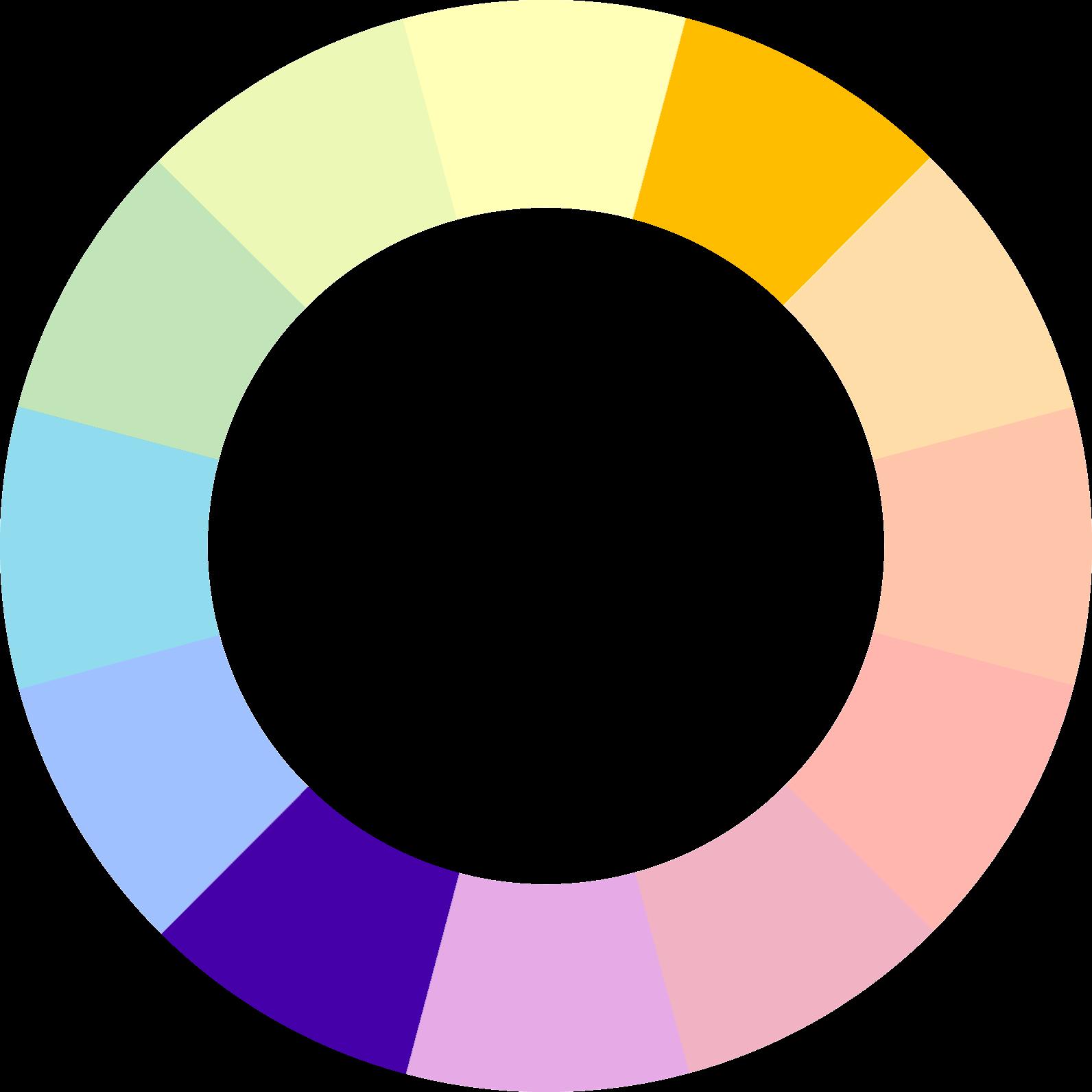 Améliorer les couleurs de vos images grâce au color grading