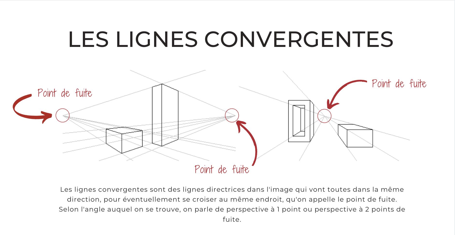 schéma illustrant le principe des lignes convergentes et des points de fuite